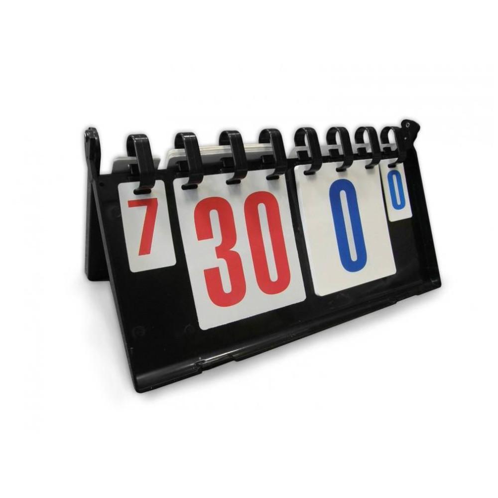 Ukazatel skóre DHS F504