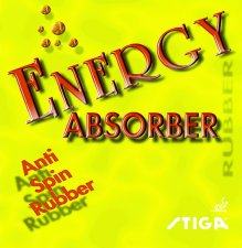 Potah Energy Absorber
